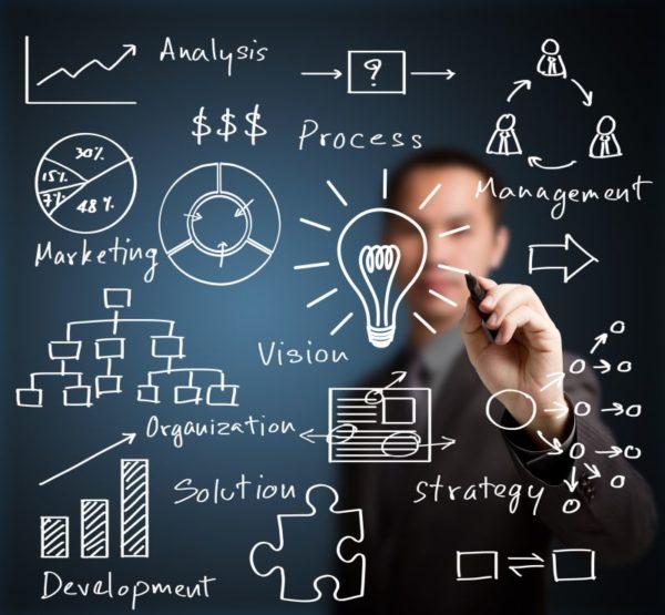управление бизнес-процессом