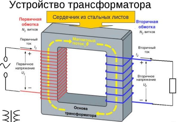 Трансформатор-своими-руками