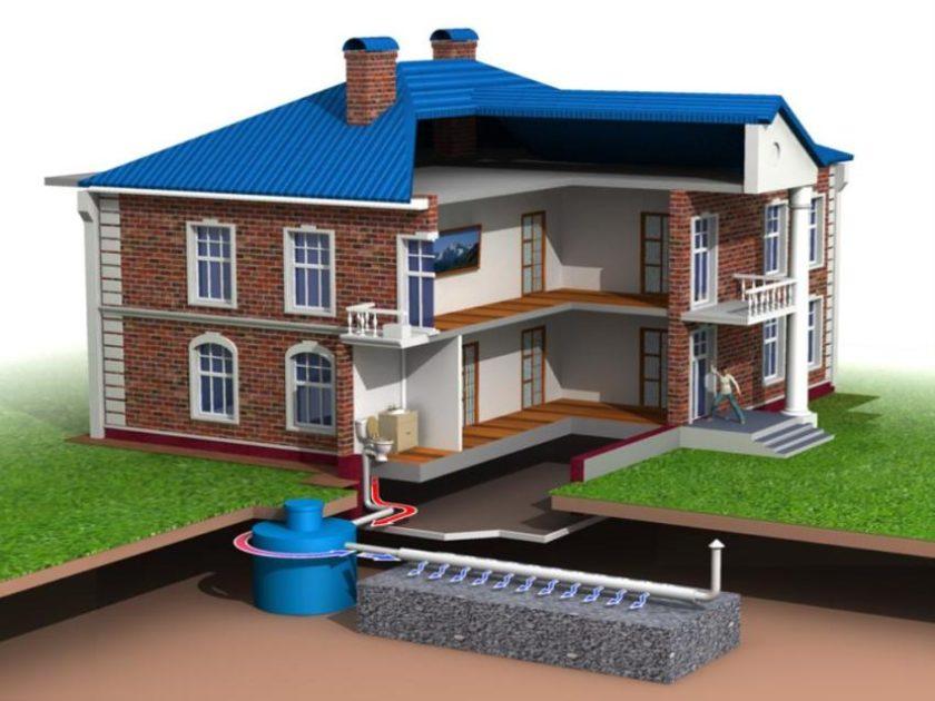 очистные системы водопровода