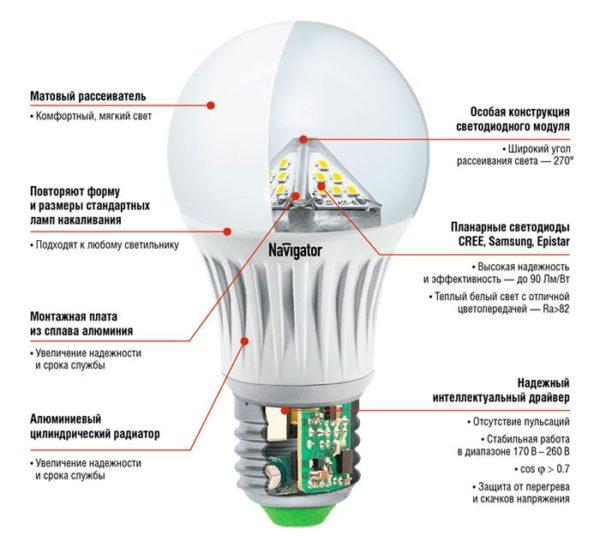характеристики и устройство светодиодной лампы