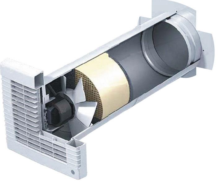 Всё об особенностях приточной вентиляции