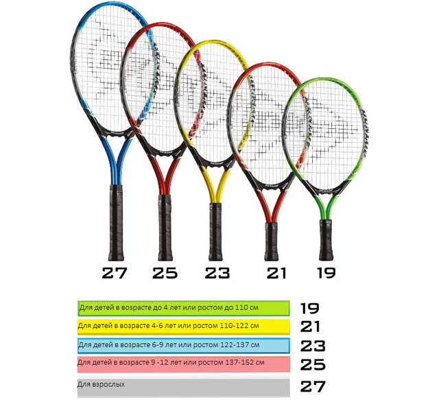 размеры ракеток для тенниса