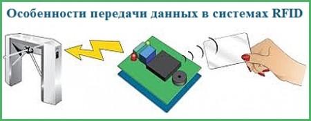 Высокочастотные приёмники RFID